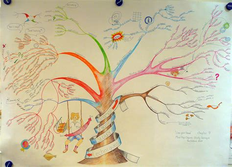 handmade creative focus in the age of distraction books a mindmap of a cbt workshop northside partnership local