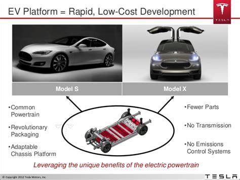Tesla Electric Powertrain Image Gallery Tesla Powertrain