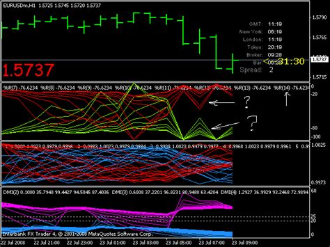 xaos pattern explorer chaos explorer my indicator for patterns price chart