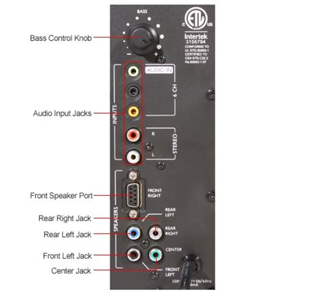 system connect  separate surround sound speakers