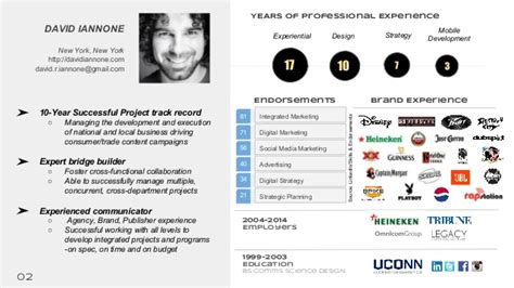 Skills Example On Resume by Integrated Content Strategy Portfolio Example