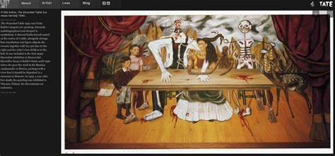 The Wounded Table by Lost Frida Kahlo Painting The Wounded Table At