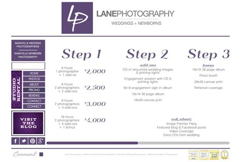 Wedding Photography Prices Packages by Wedding Photography Prices Packages Is Fotografie
