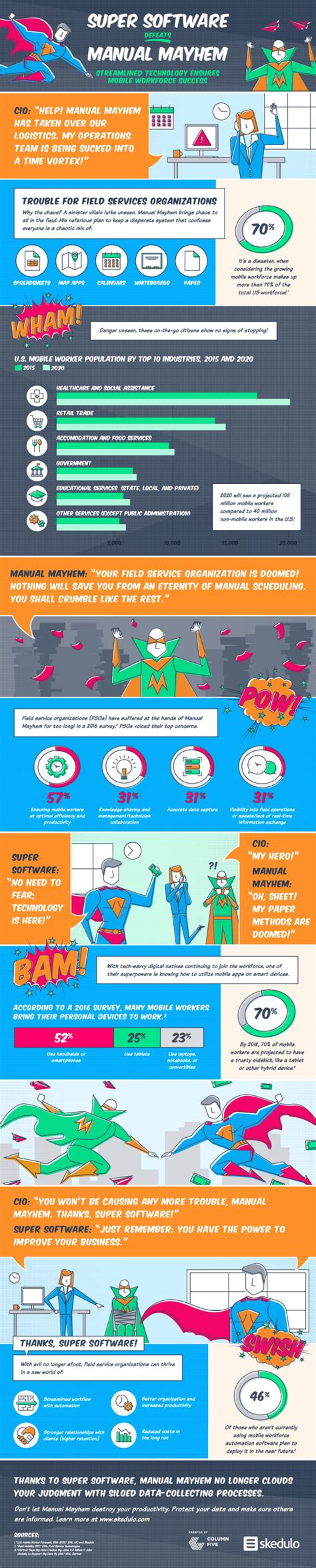 best infographic design the 75 most creative infographic design exles of 2017