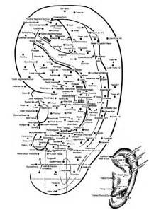 acupressure acupuncture clinic