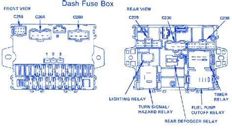 honda lx  fuse boxblock circuit breaker diagram carfusebox