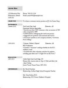 blank resume format pdf download 2 - Empty Resume Format
