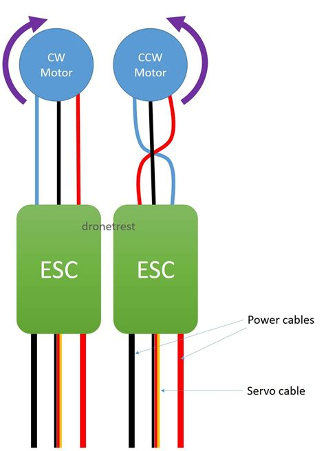 esc to motor esc to motor connection guide how to your motor