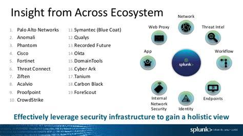 webinar splunk enterprise security deep dive analytics