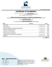 Mba 525 Midterm rol corporate communication hughes
