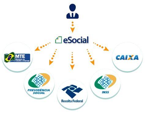 d馭inition si鑒e social esocial o que 233 o que significa o esocial para a sua