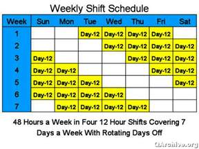 3 On 3 Shift Pattern Template by Anybody Got Shift Pattern Templates Overclockers Uk Forums