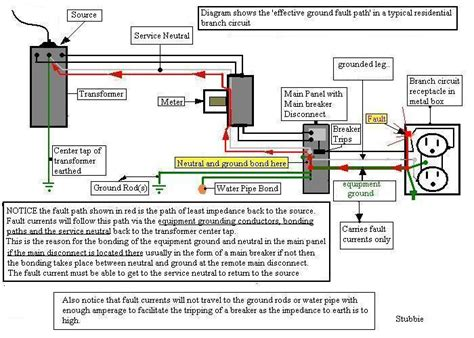 single phase service wiring diagram 28 images single