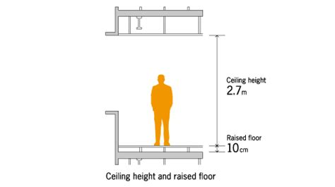 specifications 2 7m ceiling height office leasing in