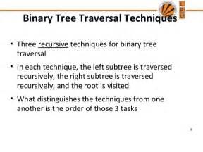1 Floor Log2 N - binary tree