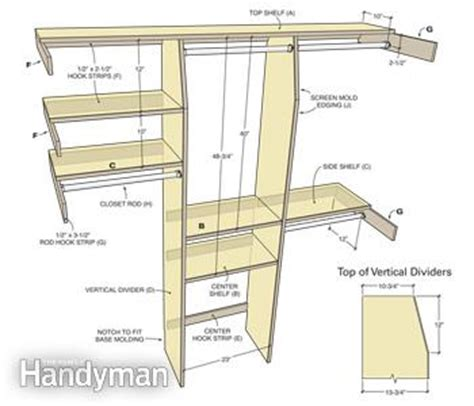 closet organization: a simple shelf and rod system