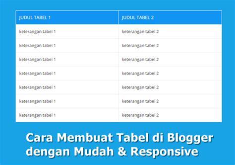 cara membuat tabel tips dan tutorial cara membuat tabel di blogger dengan mudah responsive