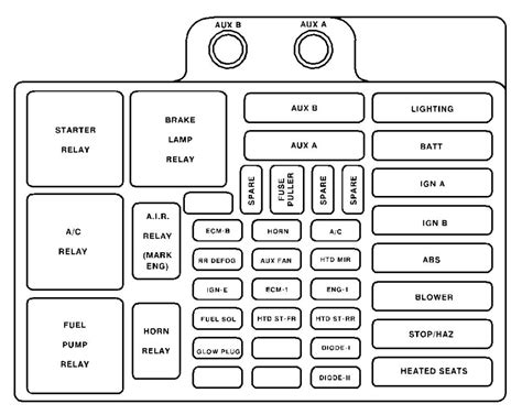 2001 dodge dakota fuse box diagram wiring diagram and
