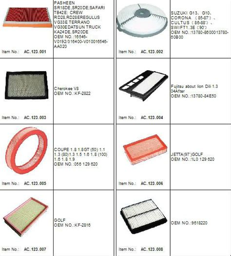 Car Vent Types by Different Types Of Car Air Filter Compress Air Filter Car