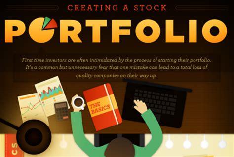 basics creating  stock portfolio visual capitalist