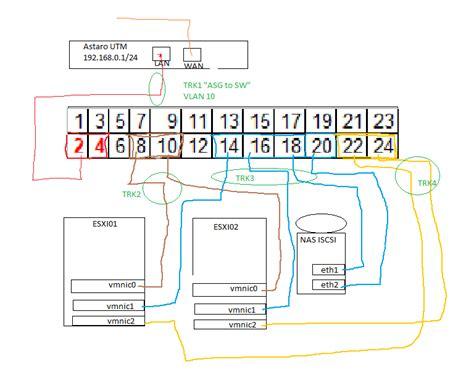 network design expert new network design