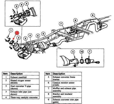 Exhaust System Fault Ranger Generic Code P2195 And Dtc Code P0135 On An 03 Ranger