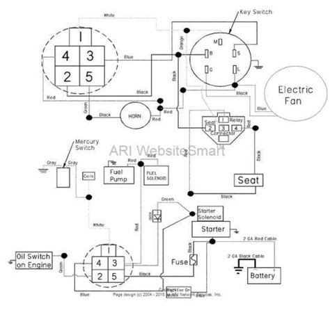 dixie chopper wiring diagram fuse box and wiring diagram