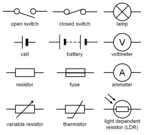 image result for circuit symbols hardware pinterest