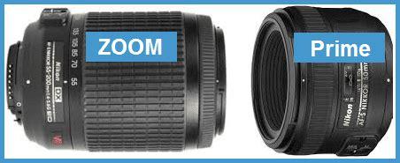 best lenses for nikon d3300 18 best zoom prime nikon d3300 lenses af s 100