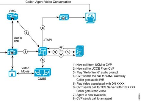 remote expert design guide cisco unified contact center enterprise solution reference