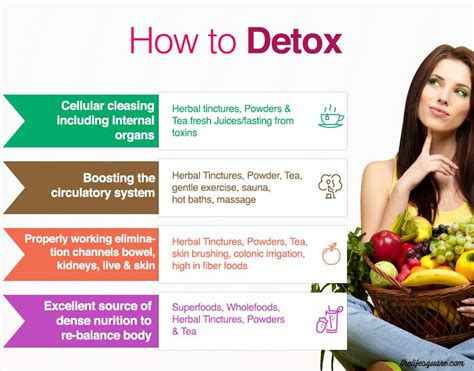 Best Way To Do A Detox why herbal detox is the best way to clean your