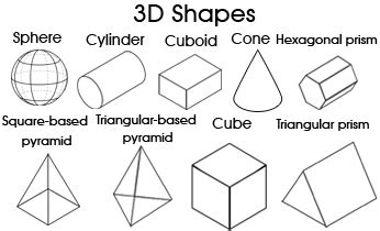 printable chart 3d shapes printable