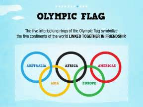 what are the five colors of the olympic rings olympic flag the five interlocking