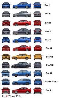 Mitsubishi Evolution History 25 Best Ideas About Mitsubishi Lancer Evolution On