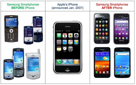 samsung v apple apple and samsung agree to settle all foreign patent disputes