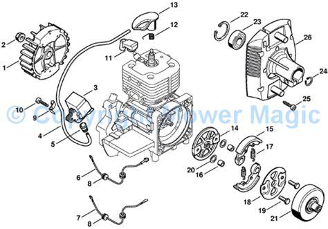 stihl br 600 parts diagram stihl br 600 parts diagram quotes car interior design