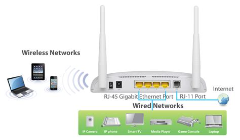 router diagram wireless router wiring diagram agnitum me