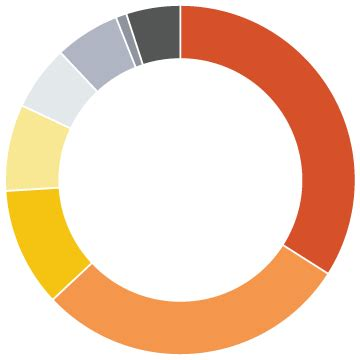 Insead Mba Class Profile 2012 by One Year Mba Programme Insead