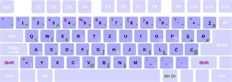 layout qwertz keyboard file qwertz si svg wikipedia