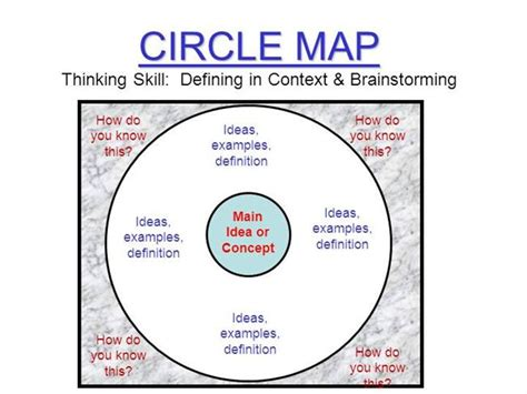 thinking maps template thinking maps templates authorstream