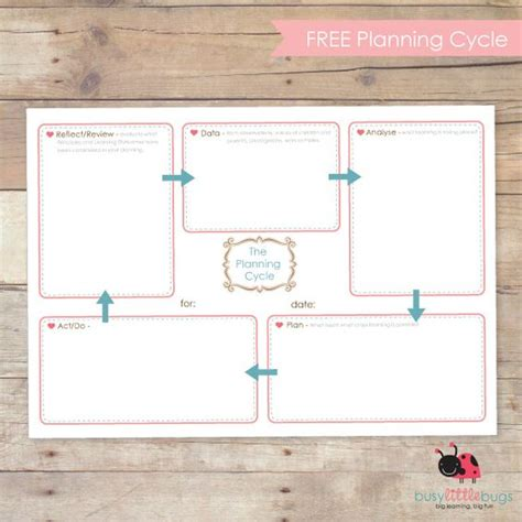 free planning cycle jpg 570 215 570 pixels daycare