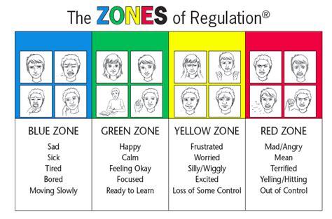free printable zones of regulation zones of regulation mrs cox s behavior management tools