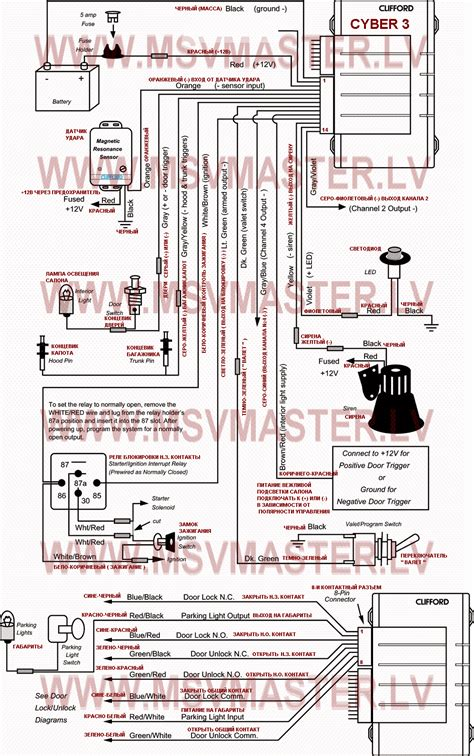 clifford alarm wiring diagram wiring diagram and hernes