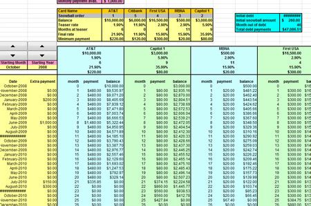 excel spreadsheet with card template excel spreadsheet for credit card payoff calculator