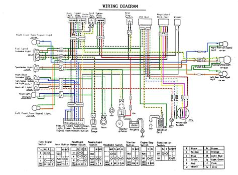channel master 9510a wiring diagram 1 2 3 repair wiring