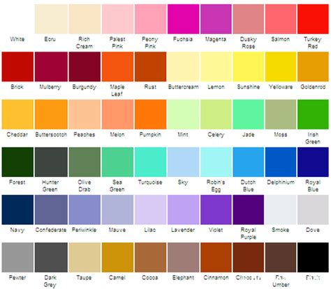 how to choose color for your room how to a to z