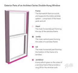 Windowsill Meaning Parts Of A Window Window Anatomy Glossary Pella