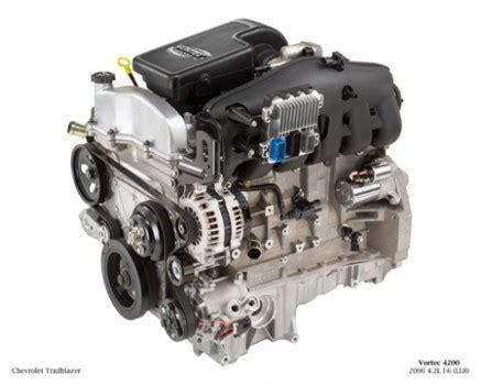 engine diagram of 06 chevy trailblazer get free image about wiring chevy 5 3l v8 engine diagram get free image about wiring