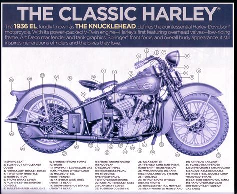 Harley Davidson Motorcycle Parts Diagram Wiring Diagrams