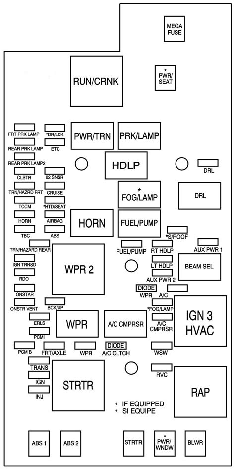chevy colorado fuse box diagram get free image about